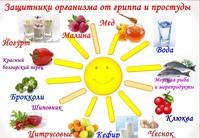 Консультация для родителей «Давайте проведём осень без простуд и вирусов»